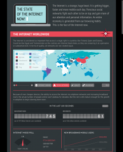 State of the Internet 2011